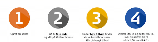 Danskespil bonus